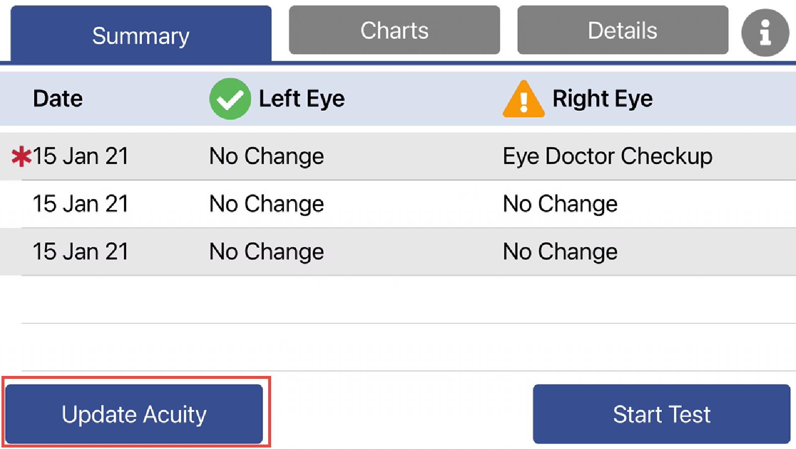 right eye testing process